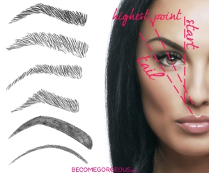 embedded_how-to-shape-eyebrows